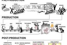 art,pipeline,movie,animation,stuff