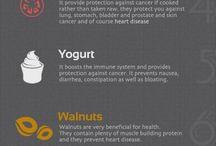 Gezondheid eet elke dag.....