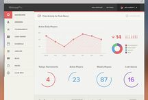 data vis / dashboard UI elements / this is a board about how data vis, charts and other dashboard elements are rendered and designed. For how whole dashboards are being organized, see my dashboards board