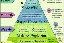 Getting Kids in Touch with Nature / Children are spending more time then ever inside and interacting with technology. We at Camp Kawartha want to get them outside and engaging with Nature