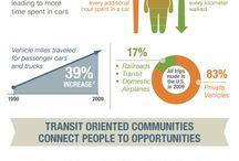 Transport / All about transportation
