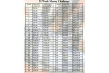 Budget and money ideas