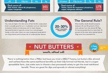 Healthy Foods / Nuts