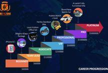 Best Forex Trader online in Worldwide / Onеfxzоnе is аn іnсоrроrаtеd, rеgіѕtеrеd, licensed, rеgulаtеd аnd аuthоrіzеd brokerage based іn UK
