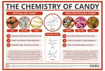 poster edu. quimica