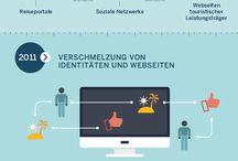 Digitalisierung | digitization