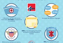 Urgent Care Infographics / Urgent Care infographics