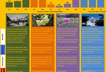 Guide Book - HoneyGuide / We'll give you the general information about trekking in Nepal via infographics and other picture content.