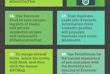Evernote / Important Visuals and infographics about Evernote