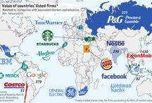 Global economic data visuals