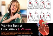 Interesting facts / Signs of heart attack in women