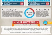 Nuts for nuts / Nut butters and nuts that are beneficial to you body!