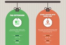 List of Top 10 Magento Extention for your Ecommerce Store.