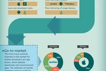 Infographic II