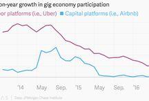 Statistics sharing gig economy