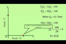 Economics / You shall find my video lessons.  It is available at - 'economics-nallasivam.blogspot.in' , 'https://www.youtube.com/c/vellaichamynallasivam'