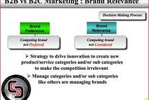Business Branding & Marketing / Business Branding & Marketing Strategies