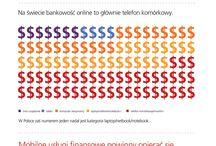 Mobile Life 2013 / Mobile Life 2013 to globalne badanie zachowań, motywacji i postaw 38 000 konsumentów z 43 krajów. Wybrane wyniki w formie infografik.