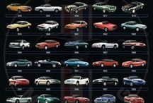 Hot Rod & American Muscle Cars