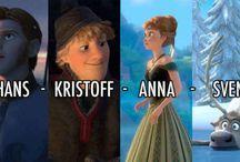 Disney's facts