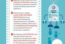 Automatizace marketingu