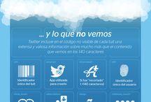 Social Media / Herramientas de Social Media Marketing