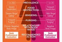 Anorexia / Anorexia, Infographic