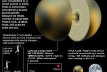 astronomy & science