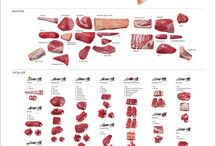 Cool Meat Charts & Photos / A fun board to collect old meat posters, charts, diagrams and more.  For the meat geek out there....