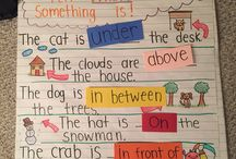 positional words