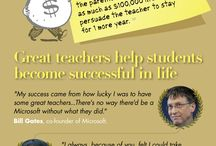 Teacher appreciation / by Alycia Hill-Adams