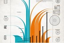 Data visualization / by Gabe Schreiber