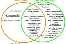 Diet Retarding