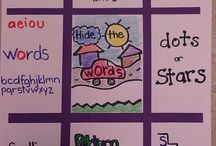 Word Work Ideas / Word work ideas for elementary students to help reinforce phonic skills. Word work ideas to implement during your word study workshop!