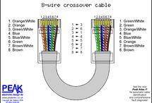 Συνδέσεις Ethernet - RJ45