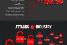 Infographics / A collection of tech related infographics  / by TechCrunch