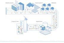 Idee per la casa / Sistema per il trattamento dell'acqua eSpring