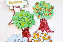 English for kids - Seasons