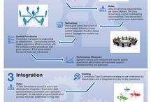 Data @& Information Management