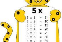 Μαθηματικά / Μαθηματικά β δημ