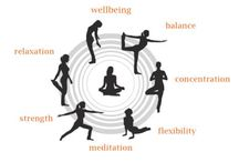 Yoga and Meditation / It is all about Yoga and meditation.... Get an idea about importance of Yoga, meditation, different types of yoga and many more. Take eco-friendly yoga mats from http://www.fitdango.com/collections/yoga-mats before going to practice yoga perfectly.
