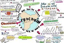 Procomún / El procomún colaborativo. El ámbito de gestión de la sociedad civil
