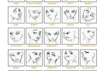 expressions émotion sentiment gestes postures