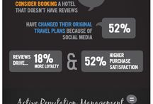 Revenue Management in Hotels