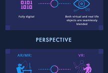 Service > sourcing visualisation Tech