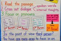 4th Grade Reading and Anchor Charts