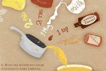 Food idea / by Linda Batzavalis
