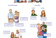 La famille / famille