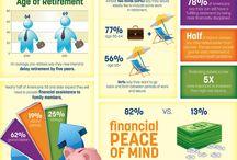 Retirement / Good stuff on retirement