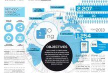 ONG 2.0 / Una serie di immagini sulla cooperazione del futuro